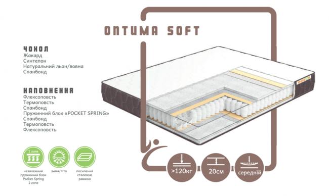 Матрас Оптима Софт (Optima Soft)